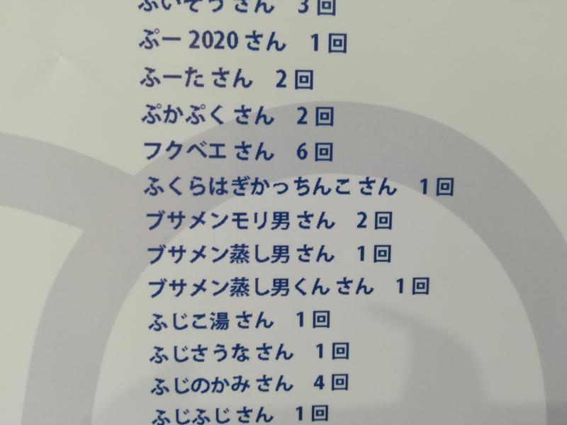 ふくらはぎかっちんこさんの湯乃泉 草加健康センターのサ活写真