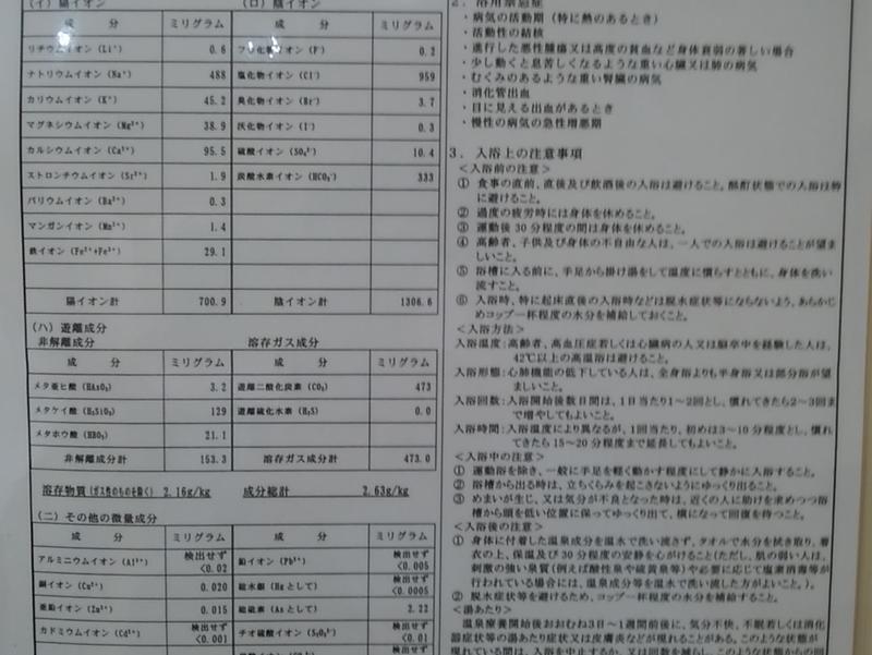 三瓶温泉 国民宿舎 さんべ荘 温泉説明板1