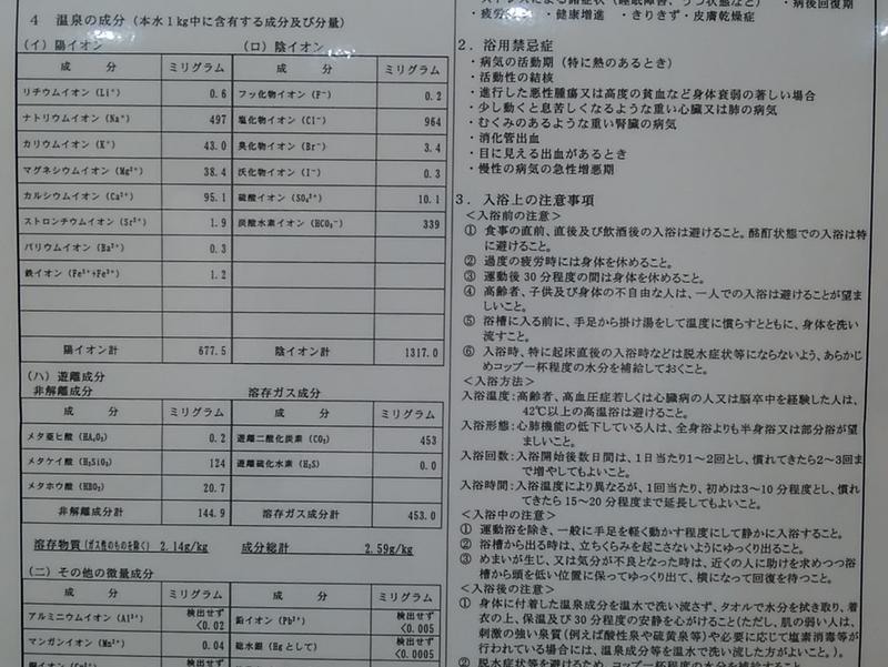 三瓶温泉 国民宿舎 さんべ荘 温泉説明板2