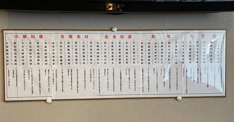ぱややんさんの小倉コロナワールド天然温泉コロナの湯小倉店のサ活写真