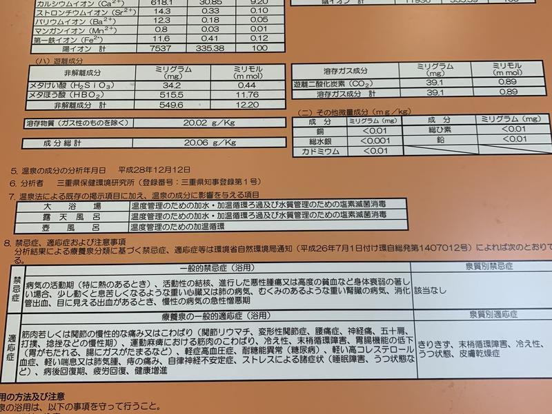 天然温泉 天名乃湯 (スポーツマンハウス鈴鹿) 写真ギャラリー2